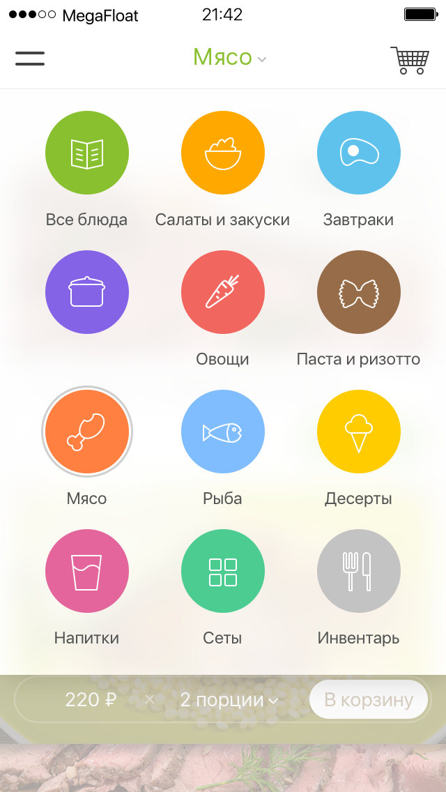 dishes categories